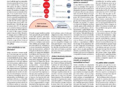 Opinión de Daniel Taboada, profesor de MASCOMEX y delegado en Vigo de la naviera Noatum, en el diario La Voz de Galicia
